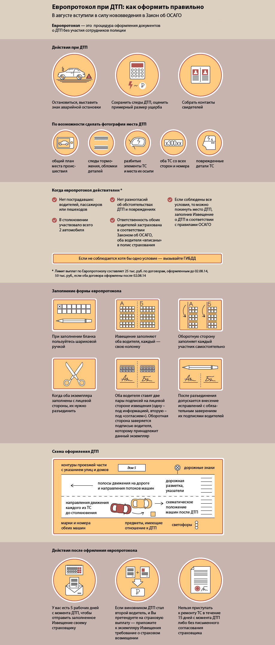 оформление европротокола при дтп образец