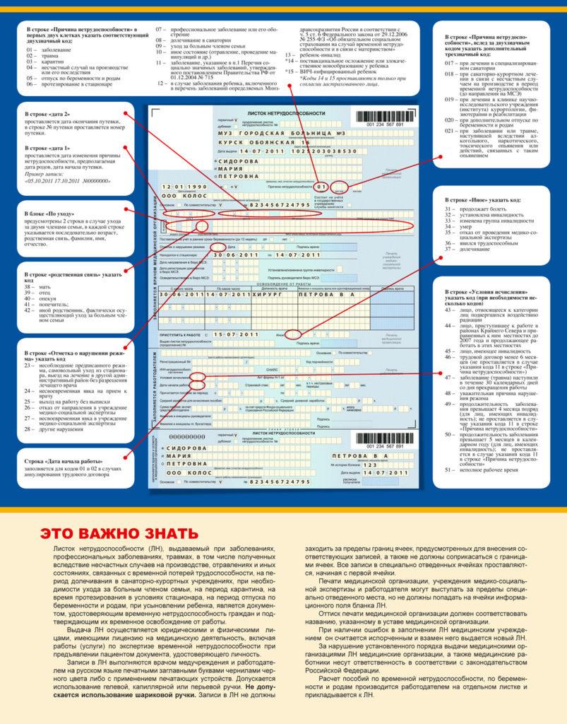 Схема расчета больничных по беременности и родам 214
